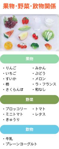 果物・野菜・飲物関係